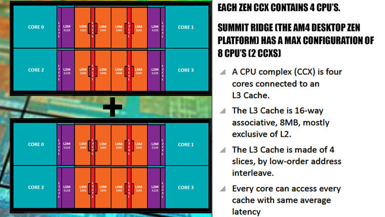amd-zen-two-ccx