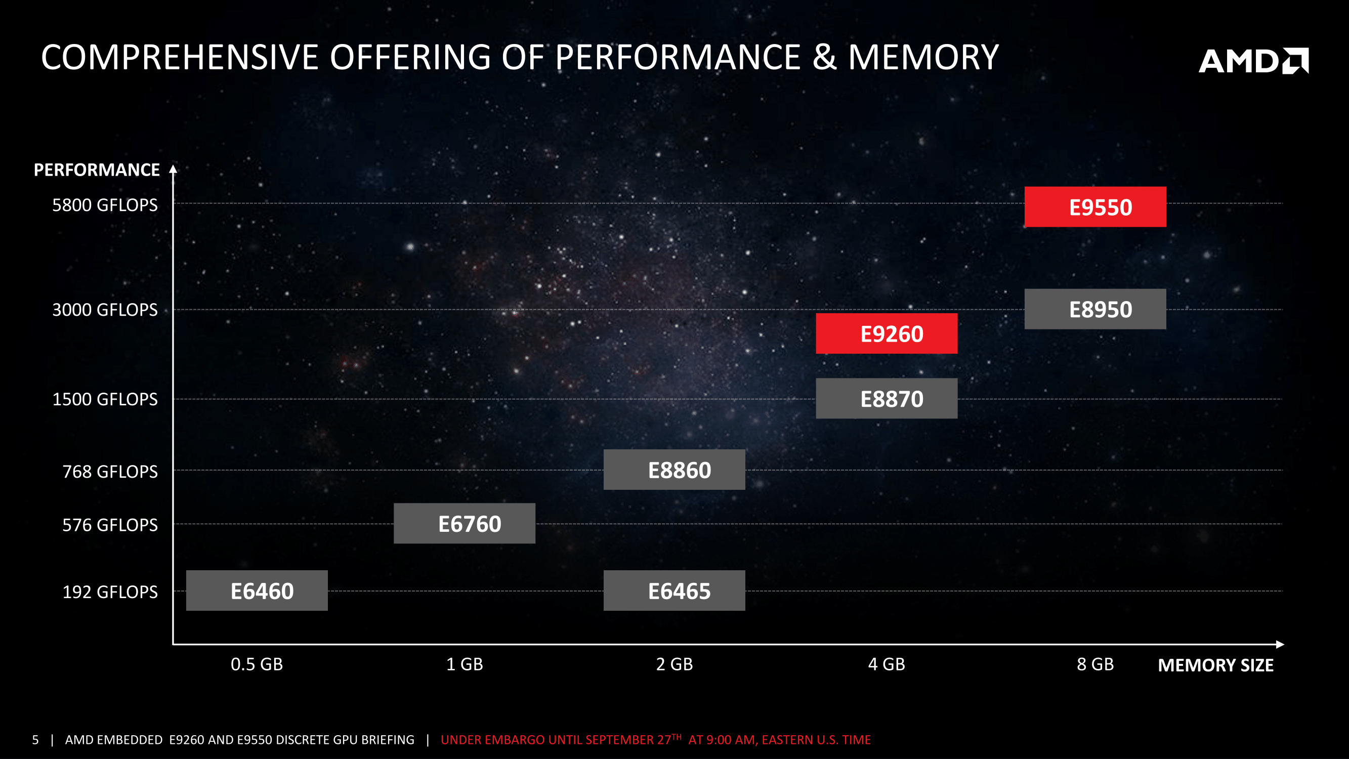 amd-embedded-radeon-e9260-and-e9550-hardware