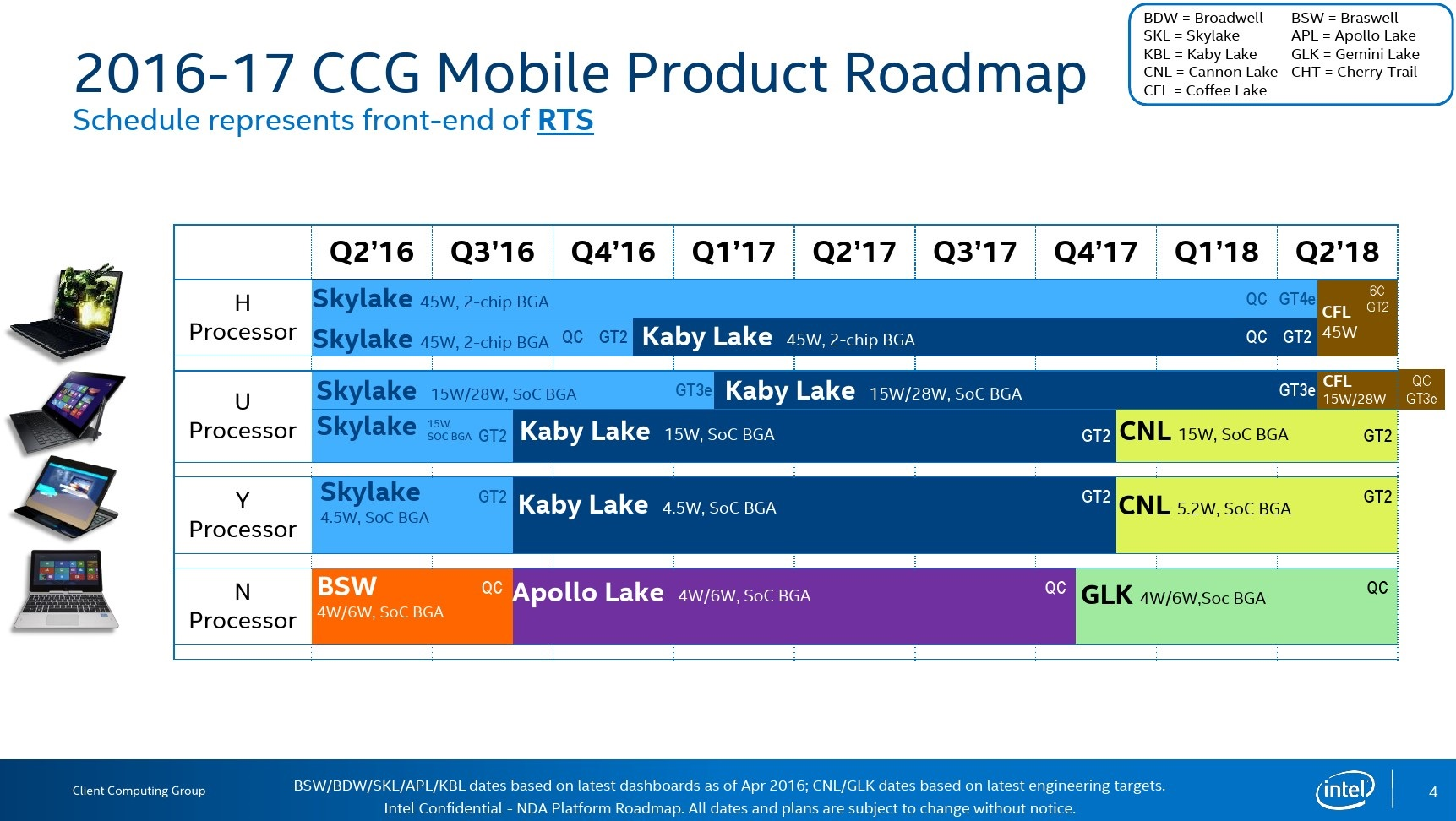 intel-2016-2017-roadmap