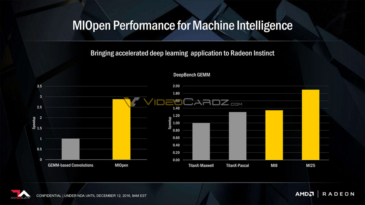 AMD VEGA Radeon Instinct MI25 | The Company Finally Unveil Vega For