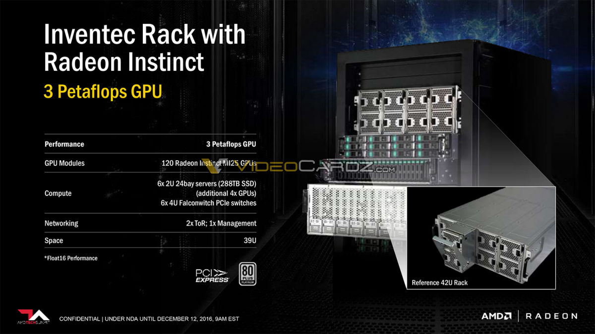 amd-instinct-vega-server-3-petaflops