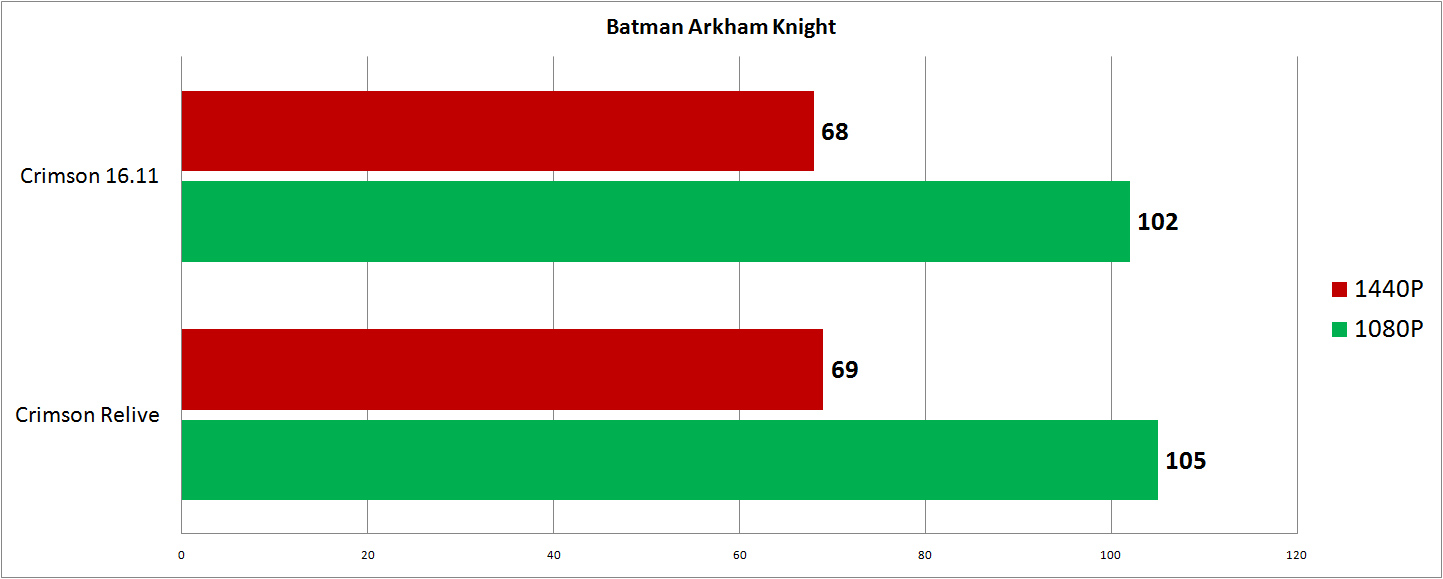 batman-arkham-knight-16-12