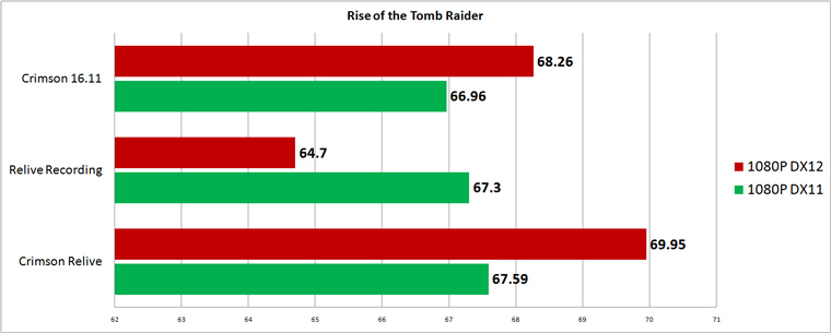 rise-of-the-tomb-raider-crimson-relive