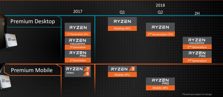 AMD-Desktop-Large-roadmap