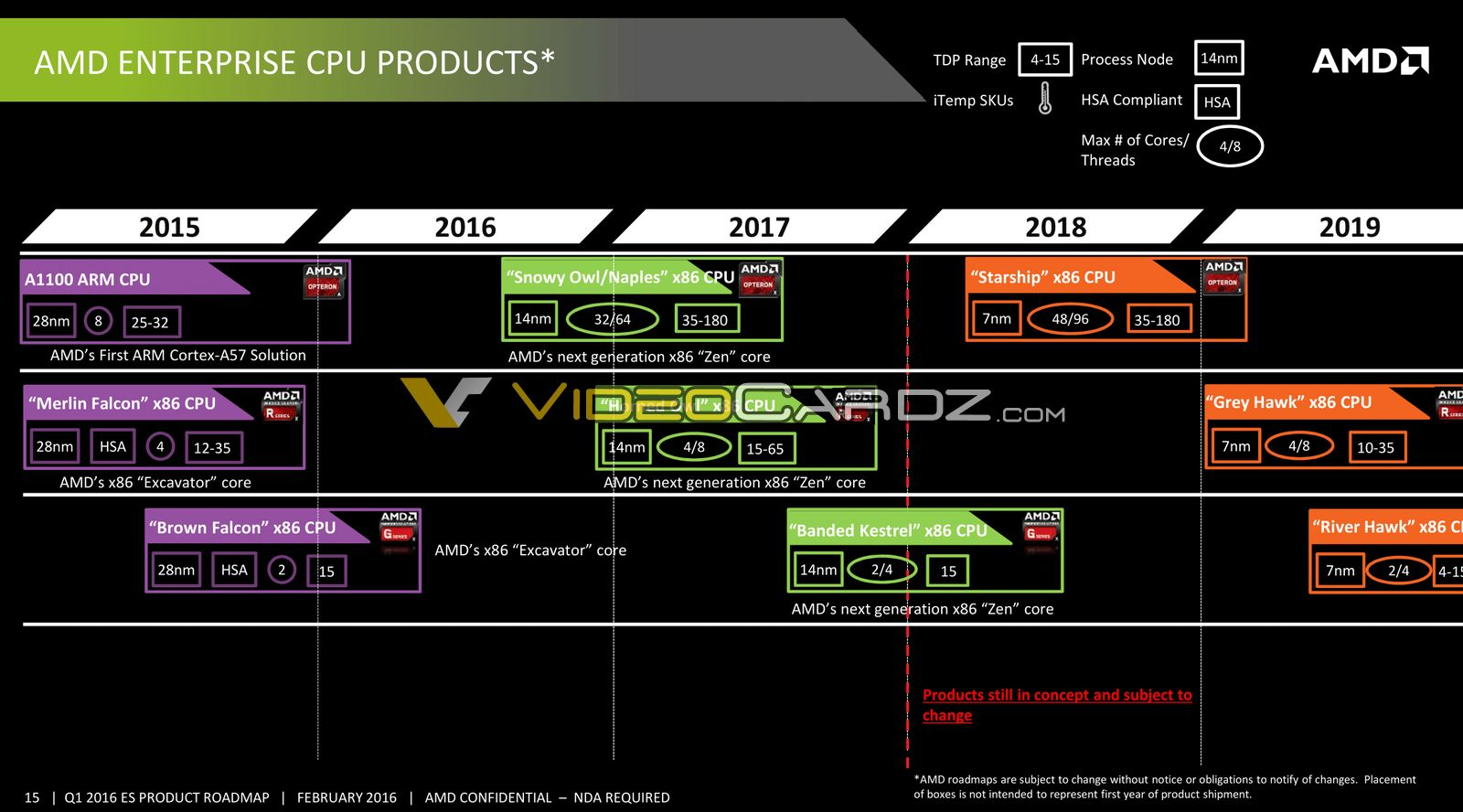 AMD-enterprise-roadmap-amd-starship-cpu