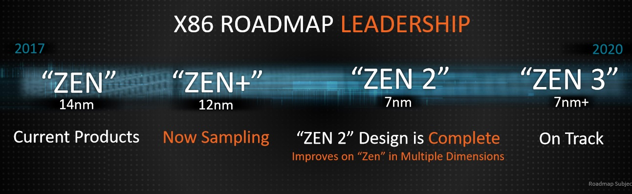amd-zen-roadmap-2018