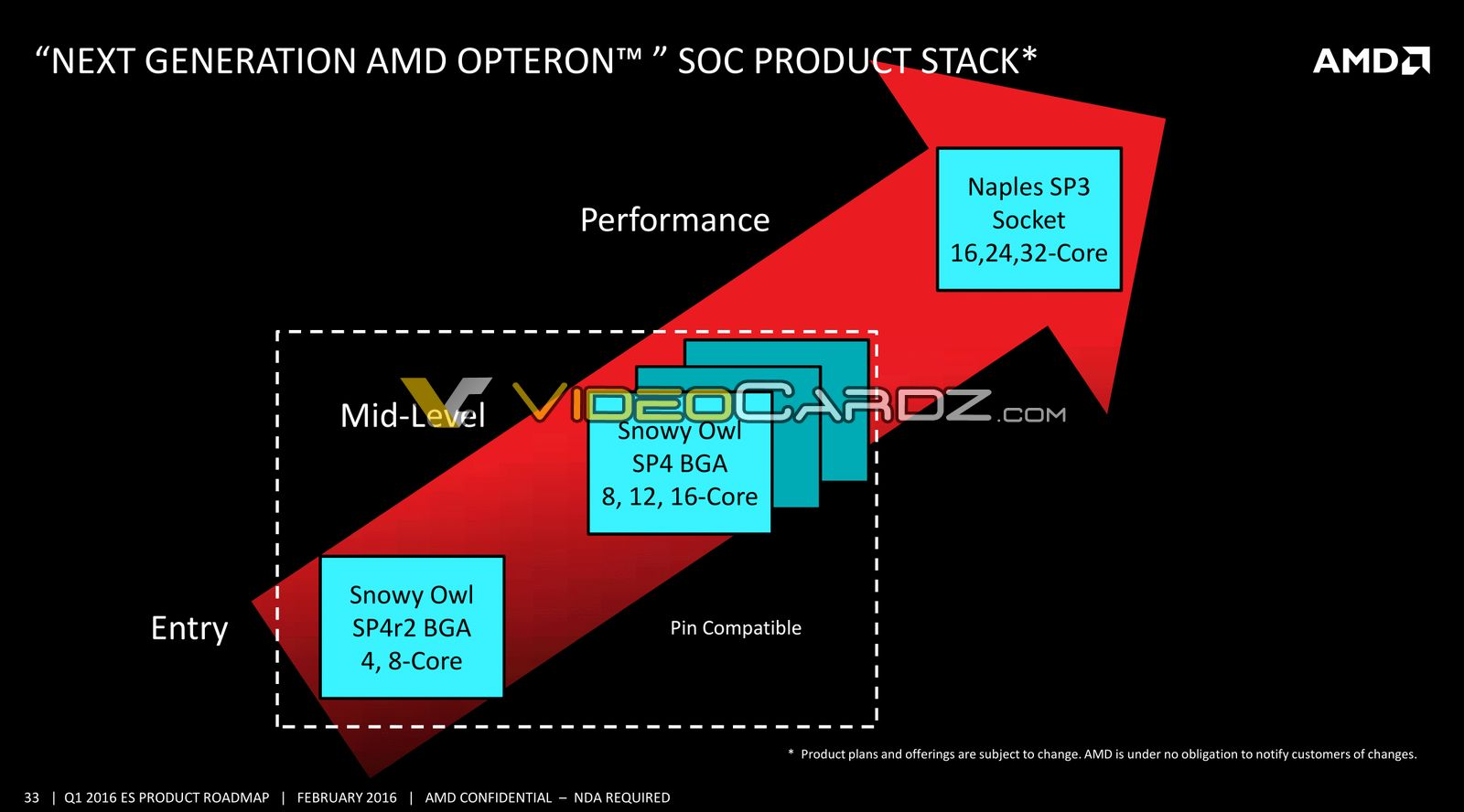 AMD-Data-Center-Presentation-11_VC