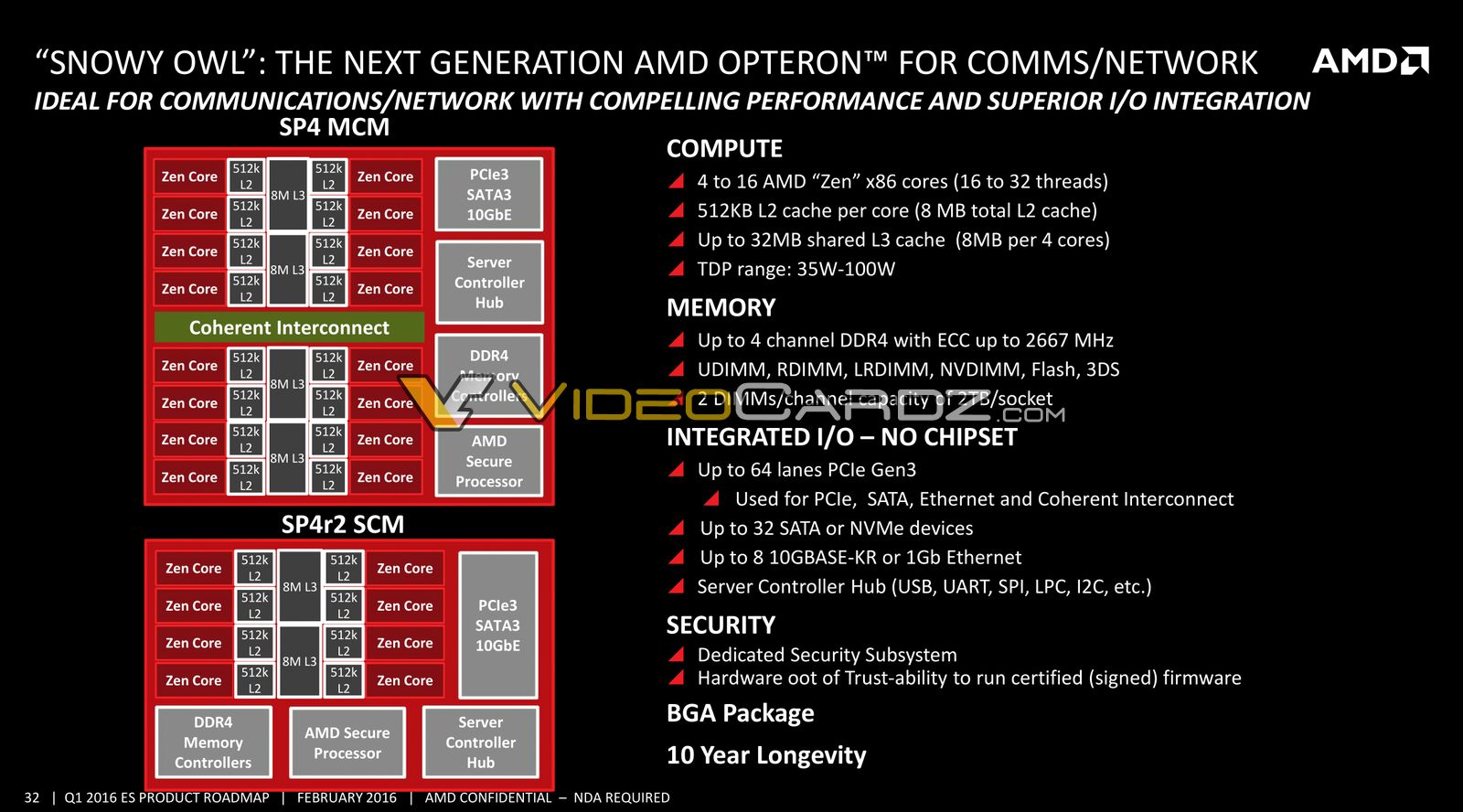 AMD-Data-Center-Presentation-12_VC