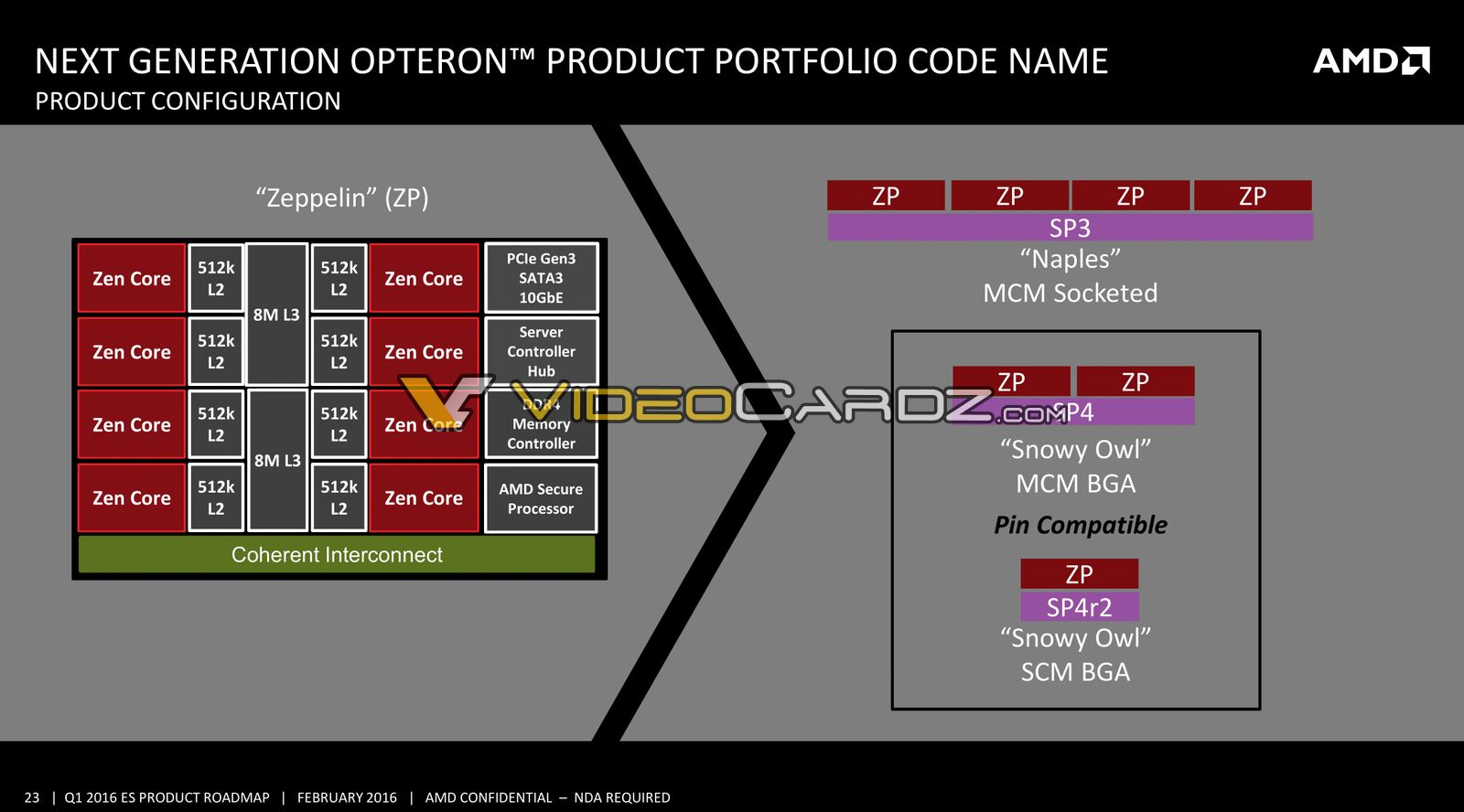 AMD-Data-Center-Presentation-19_VC
