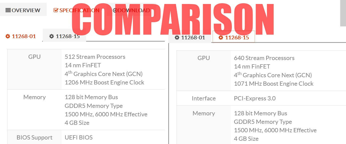 Sapphire Upgrades Specs Of Radeon Rx 550 With 640 Stream Processors Pulse Rx550 4gb Vs 512 Shaders