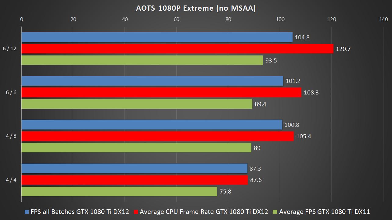 AOTS-1080p