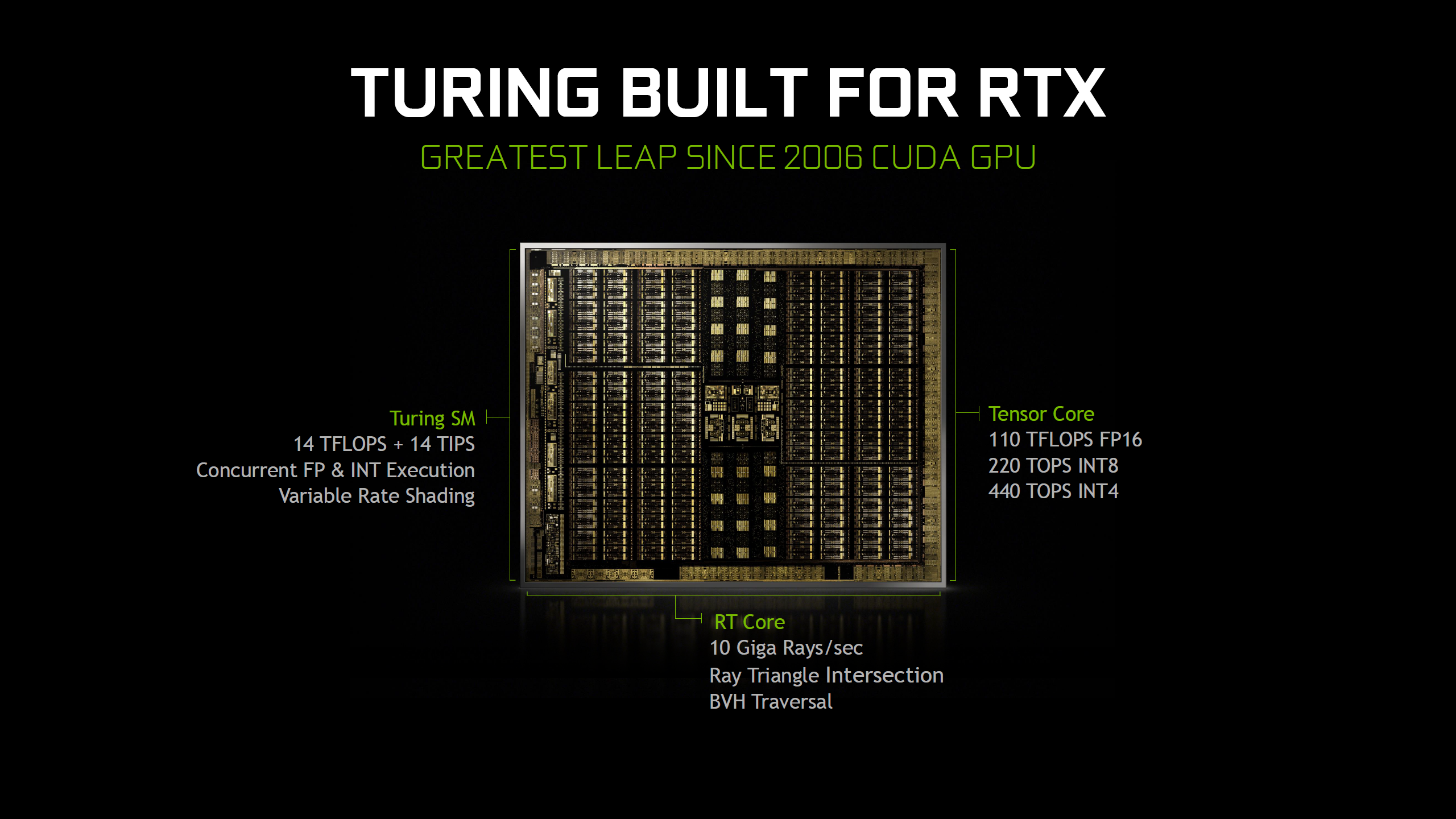 GeForce RTX - Analysis & How Ray Tracing & DLSS Works   Part 1
