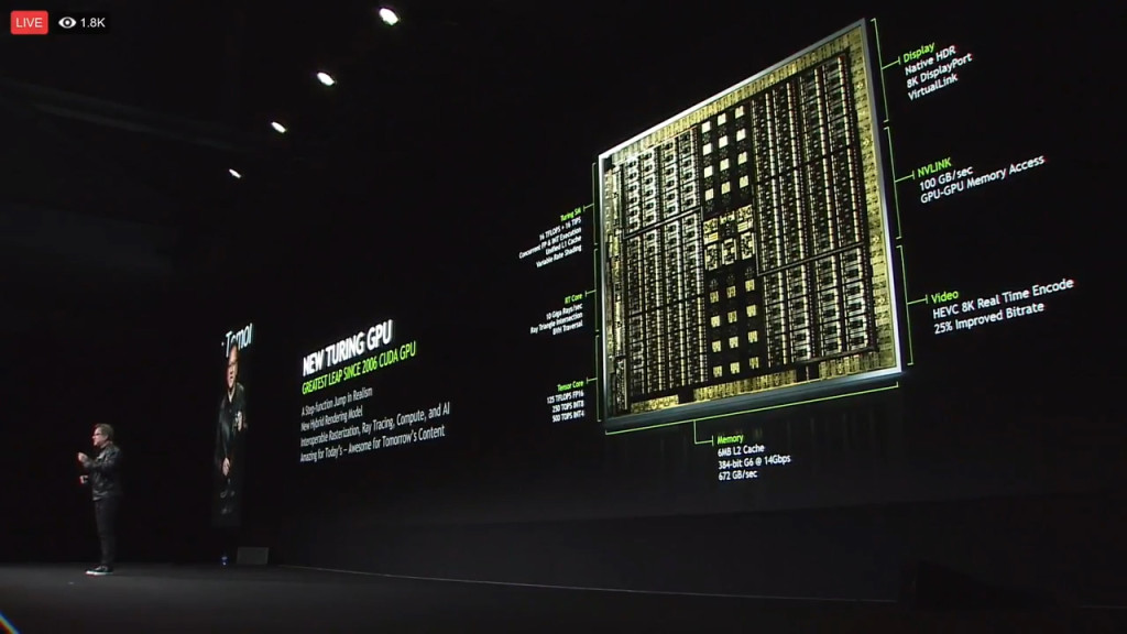 Nvidia's Siggraph Keynote Live Stream.mp4.00_36_00_20.Still013