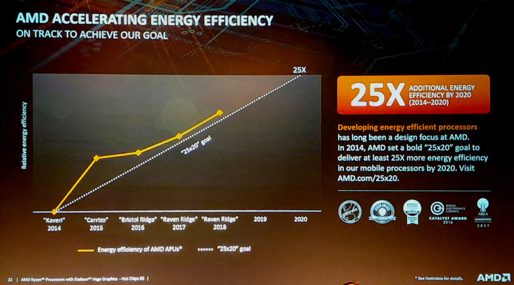 AMD Releasing 7nm Ryzen 3000 APU This Year? RedGamingTech