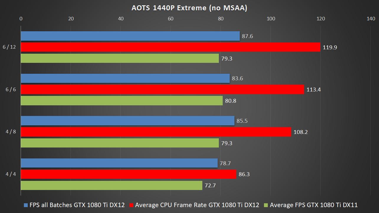 aots-1440