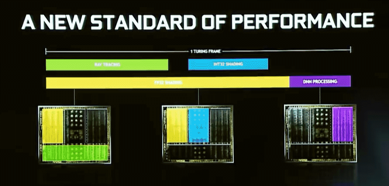 Nvidia Ampere Launches In 2020 Using 7nm EUV From Samsung RedGamingTech