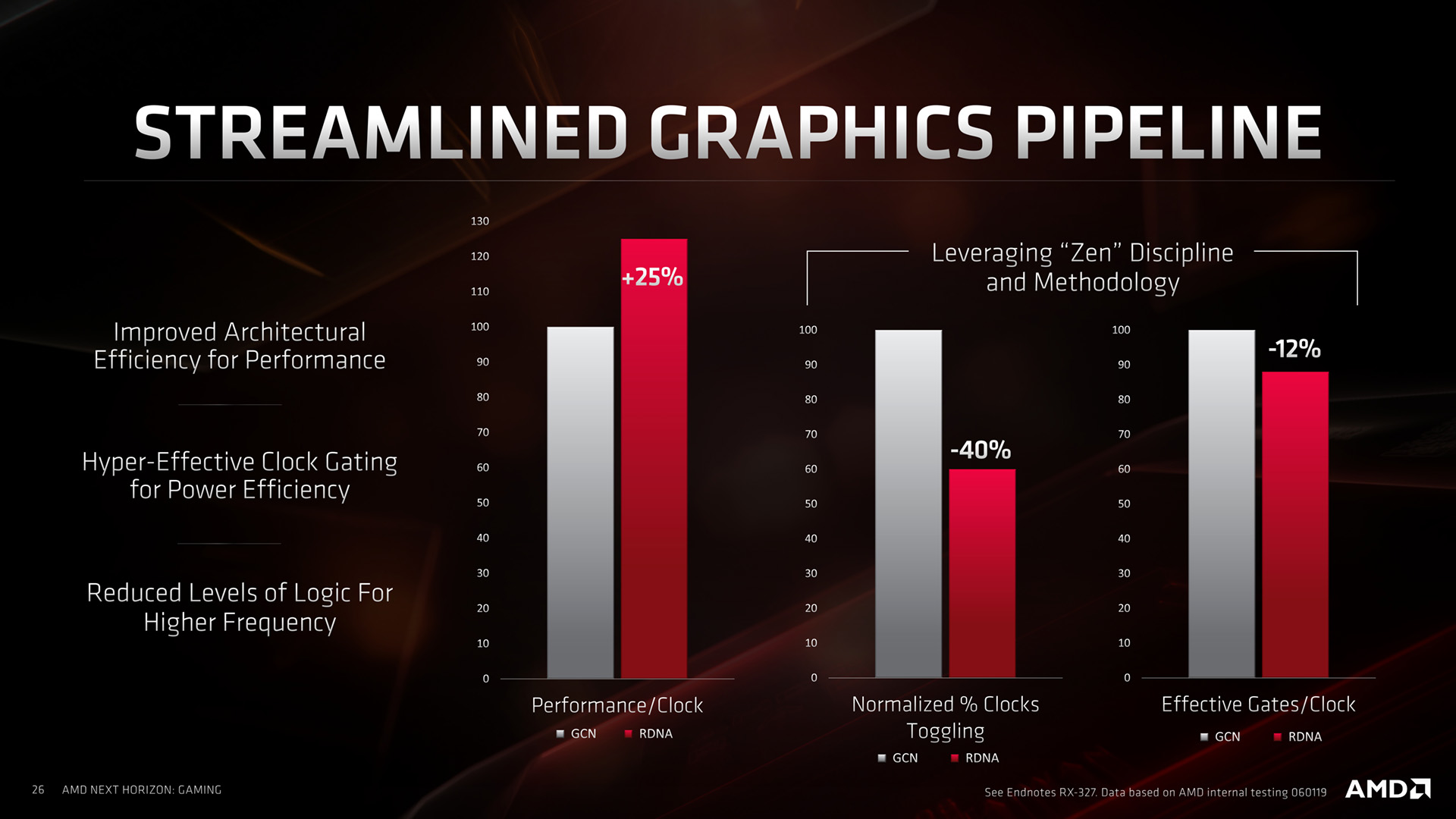 Comparan el rendimiento de las CPU de la actual y la próxima generación de consolas 3